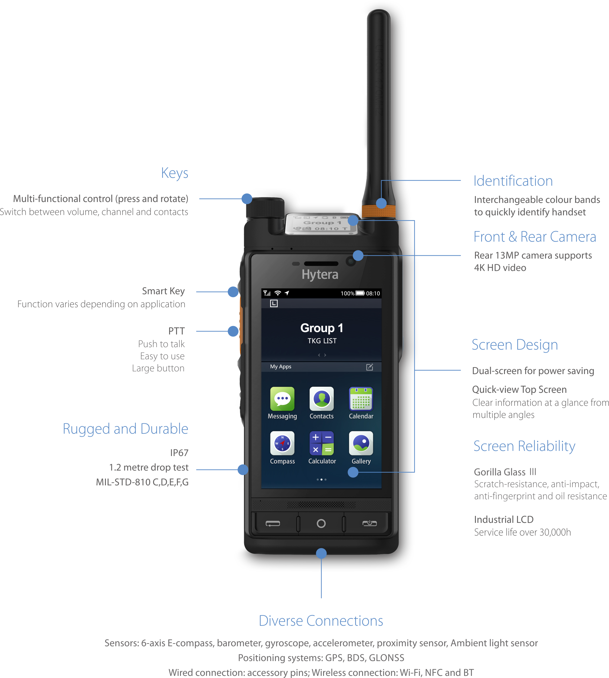 BrandMeister DMR supports the new Hytera PDC-760 LTE/3G/Wifi radio
